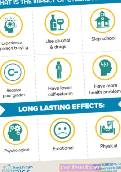 いじめの影響は時間の経過とともに減少します—回復力が重要です