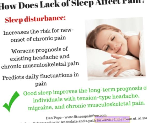 La falta de sueño empeora el dolor de rodilla
