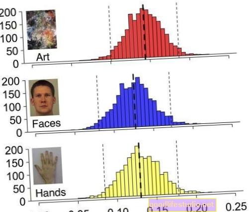 La selección de pareja puede verse influenciada por la genética