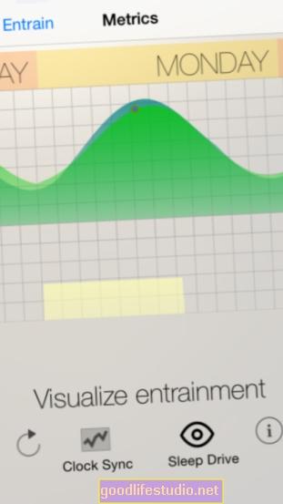 La aplicación matemática acelera la recuperación de Jet-Lag