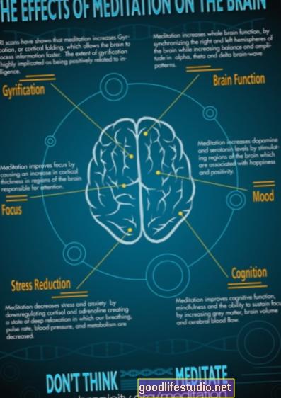 Ukázalo se, že přetrvávají účinky meditace na emoce