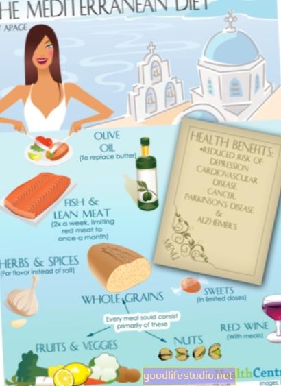 La dieta mediterranea può giovare alla mente e al corpo