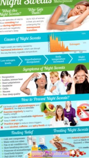 A menopauzás éjszakai izzadás a kognitív teljesítmény romlásához kapcsolódik