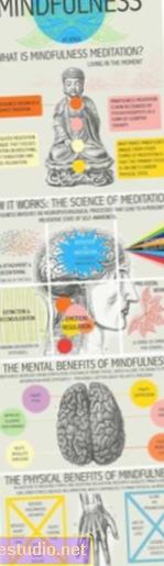 Терапія уважності нарівні з наркотиками для запобігання рецидиву депресії