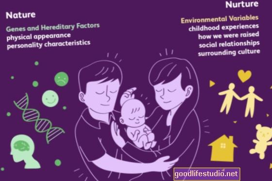 La naturaleza, la crianza, ambos figuran en un comportamiento antisocial