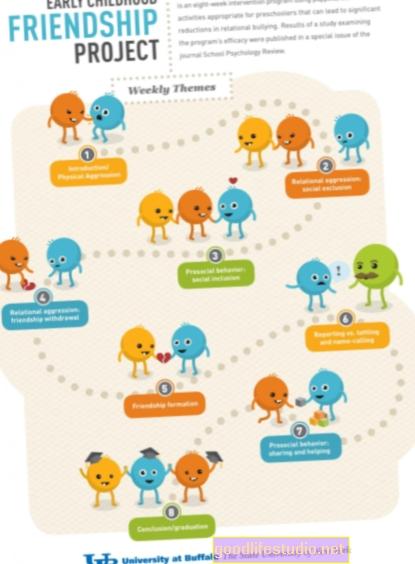 Novi program intervencija koristi predškolcima s depresijom