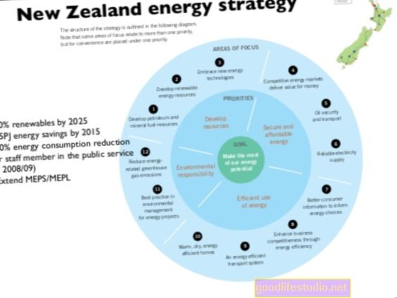 Нова стратегия за затлъстяване е насочена към енергийния баланс