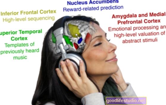 Penyelidikan Baru Mencari Muzik Mempengaruhi Bagaimana Remaja Memacu