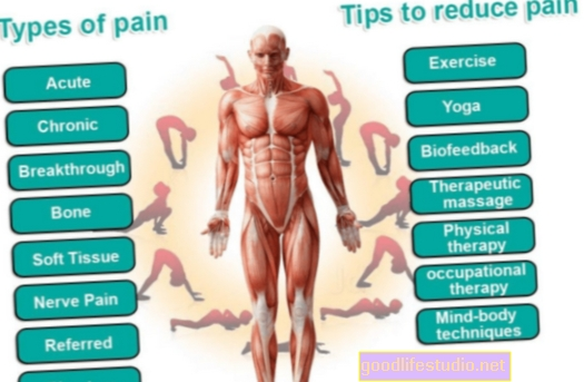 Novi prijedlozi za suzbijanje zlouporabe tableta protiv bolova