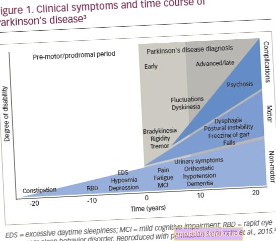 Parkinsonismo común en la psicosis del primer episodio
