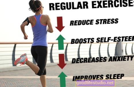 Fizinis aktyvumas sumažina LOPL sergančių pacientų nerimą ir depresiją