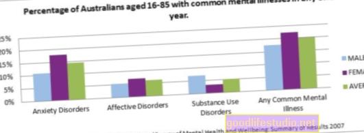 Enfermedad psiquiátrica común entre pacientes con insuficiencia renal