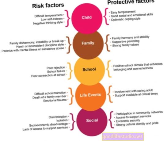 Los factores psicológicos pueden influir en el dolor de pecho de los niños