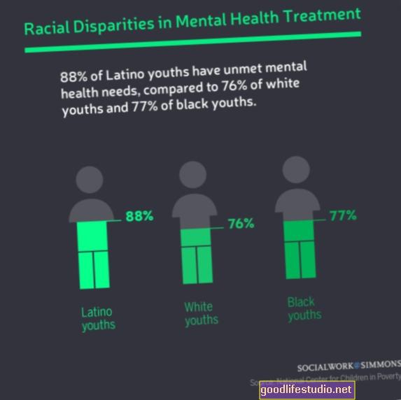 人種は精神障害者の犠牲者に影響を与える