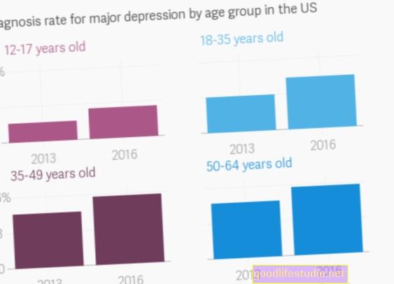El aumento de las tasas de depresión puede retrasar la disminución del tabaquismo