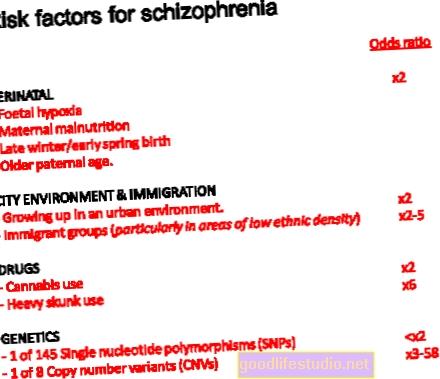 Fattori di rischio di schizofrenia identificati negli adolescenti