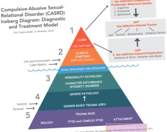 Criteri di dipendenza dal sesso finalizzati