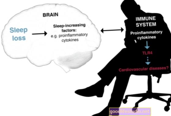 Лишаване от сън, свързано със сърдечни хоспитализации