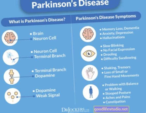 El sueño mejora la memoria en la enfermedad de Parkinson