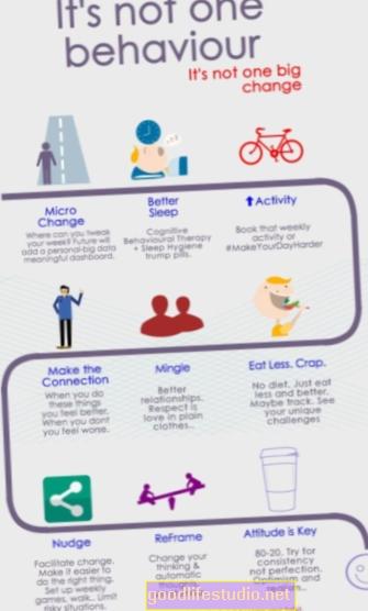 Малките промени в поведението могат да подобрят здравето