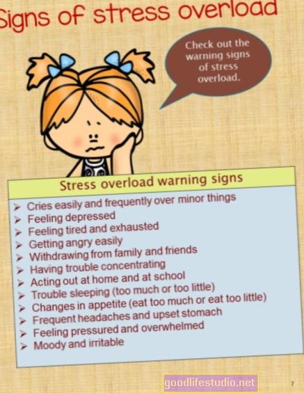 Stres brzdí schopnost dětí učit se
