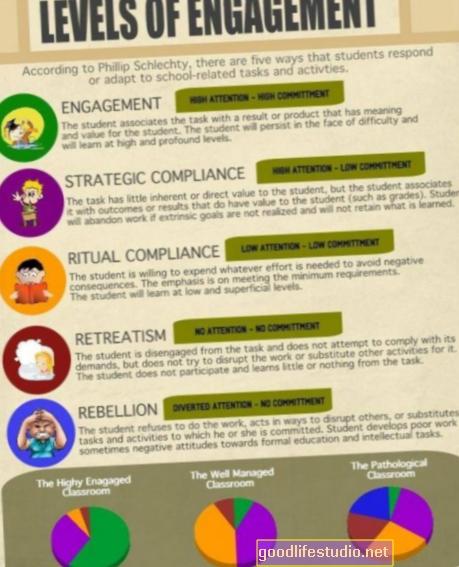 La participación de los estudiantes incluye atención a los sentimientos y pensamientos