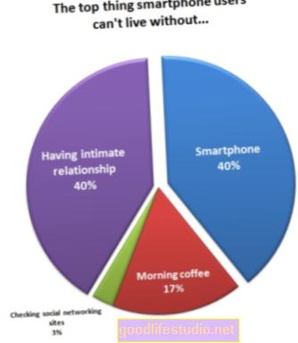 Kaji Selidik: Penggunaan Telefon Pintar Berat Terhadap Kegelisahan, Kesepian, Kemurungan