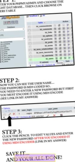 La tecnología para reemplazar las contraseñas falla en las pruebas de los usuarios