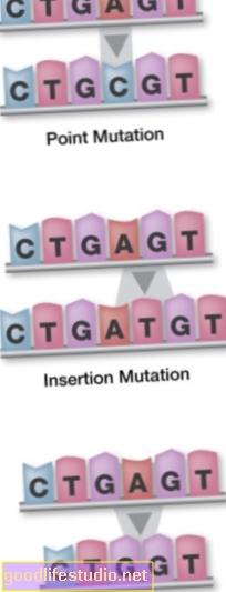 Pelbagai Mutasi Genetik Boleh Menyebabkan Autisme