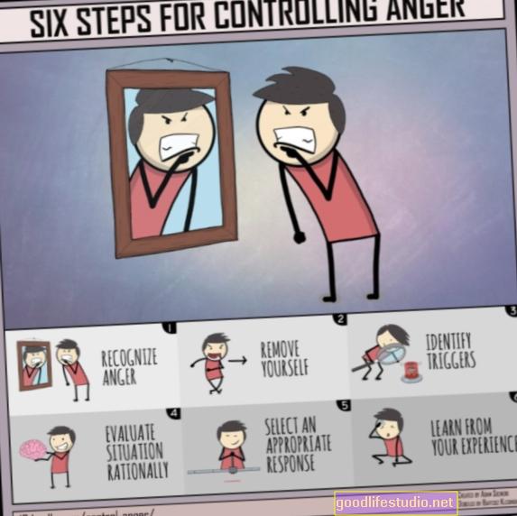 6 pasos para controlar la ira