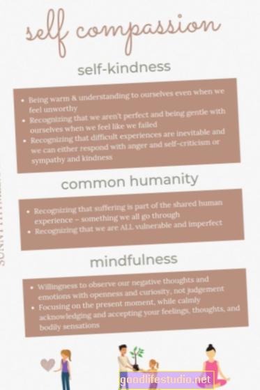 7自己思いやりのある習慣と新年の習慣