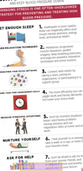 7 cách để giảm bớt căng thẳng khi là nhà quản lý