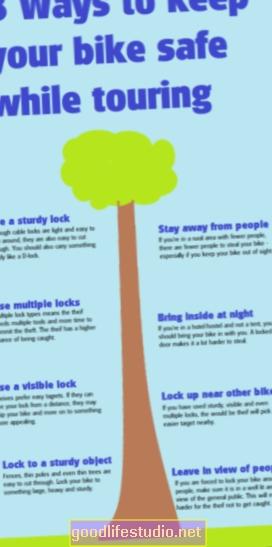 8 Cara Menjaga Kewarasan Anda Semasa Bercuti