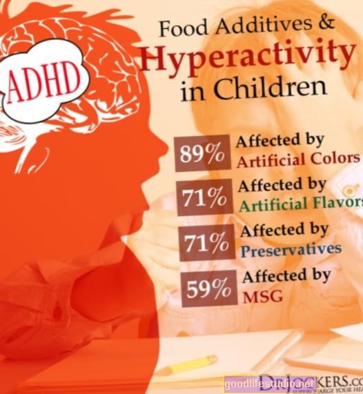 TDAH y aditivos alimentarios