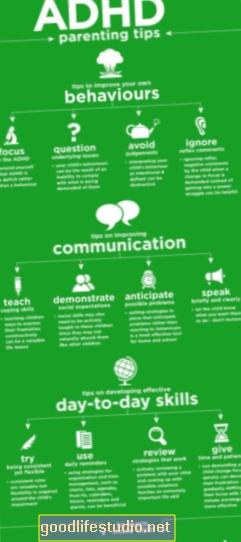 El TDAH y la crianza de los hijos: más consejos para enseñar a sus hijos a regular sus emociones