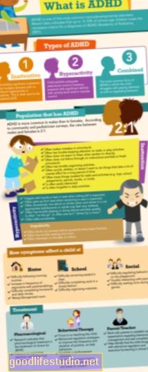 El TDAH y la crianza de los hijos: enseñar a sus hijos a regular sus emociones