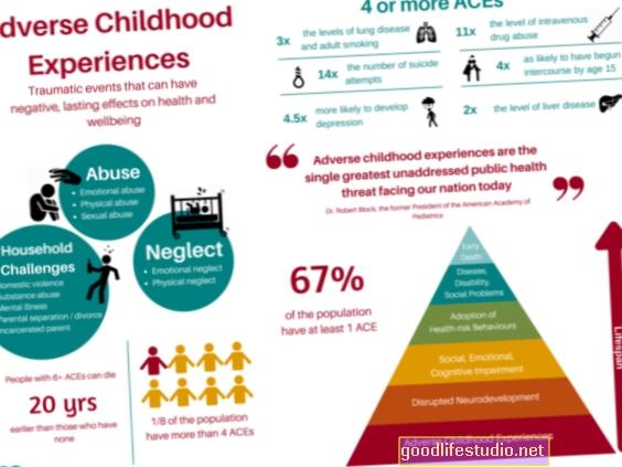 Неповољна искуства из детињства утичу на понашање одраслих