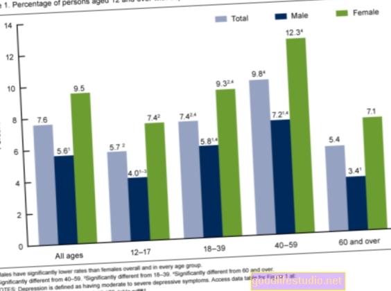 Los datos sobre antidepresivos no son tan efectivos como se pensaba