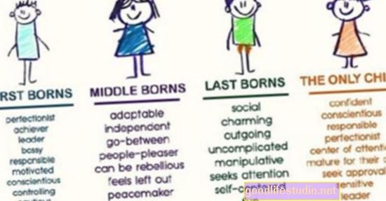Orden de nacimiento y personalidad