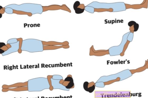 Posizione del corpo, apprendimento e memoria