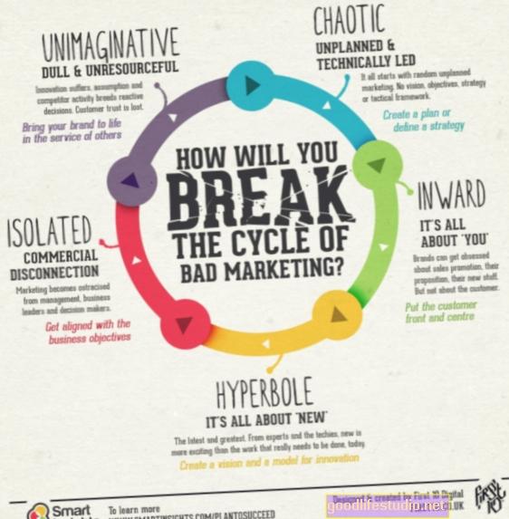 「忙しさ」の循環を断ち切る:より意図的に生きる