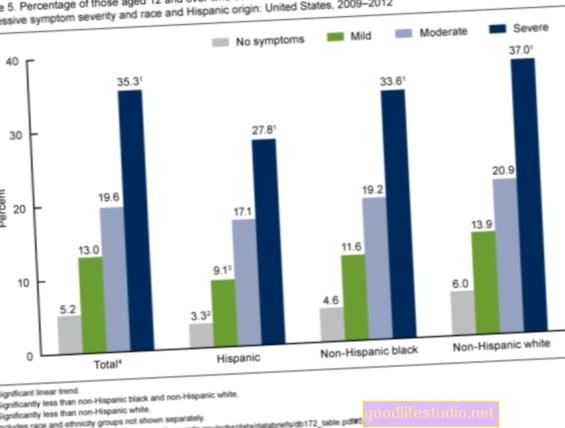 Thống kê của CDC: Bệnh tâm thần ở Mỹ