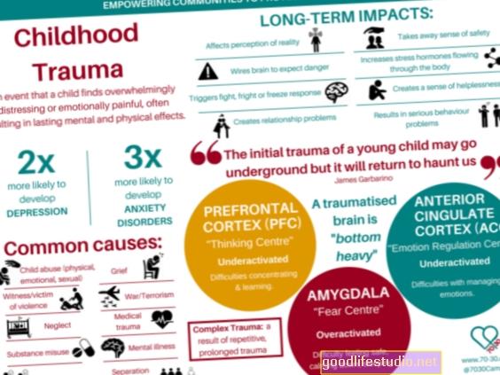Vaikystės trauma: sutelkti dėmesį į jausmų patvirtinimą