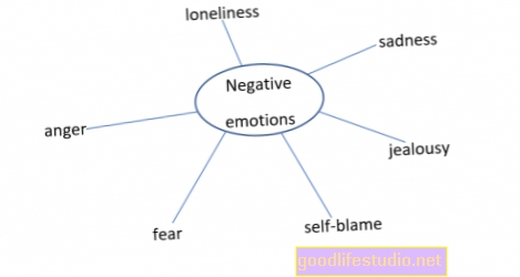 Suočavanje s negativnim emocijama može vas učiniti sretnijima