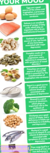 気分を改善する食品