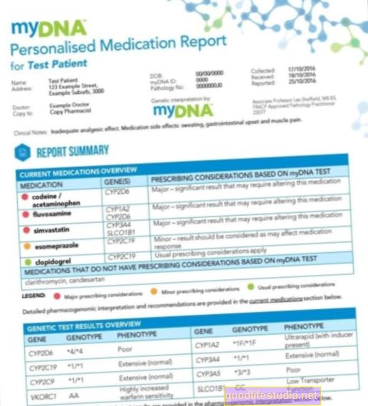 Pruebas genéticas para antidepresivos y psicotrópicos: todavía no están disponibles