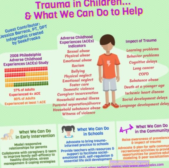 مساعدة الأطفال الذين يعانون من الصدمات على النجاح في المدرسة