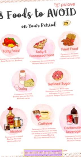 Ayudar a acabar con los trastornos relacionados con la alimentación y el peso