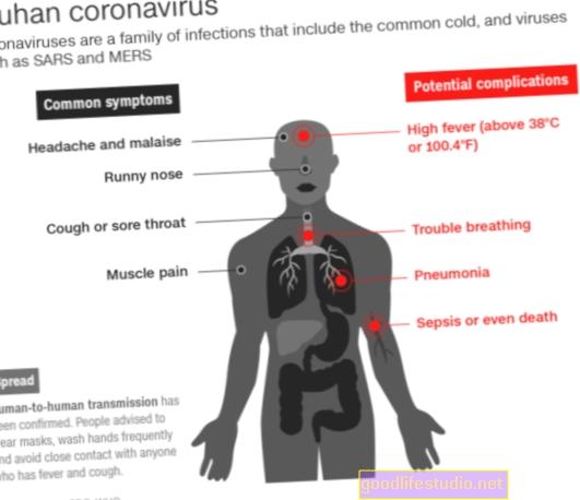 Cómo afecta el coronavirus a las personas con ansiedad por la salud