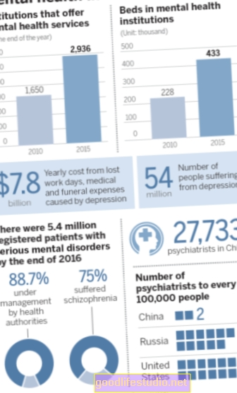 Ar psichinė sveikata Kinijoje blogėja?